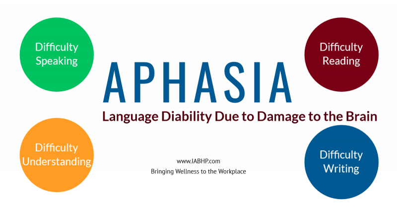 Aphasia Awareness Month (National)