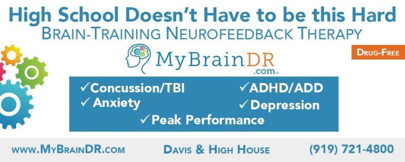 DRUG- FREE Treatment for ADHD / ADD   IAB Health Productions