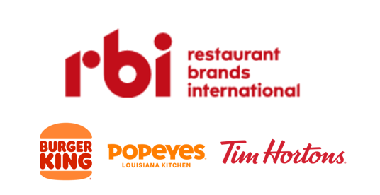 Restaurant Brands International 2021 Virtual Health Fair